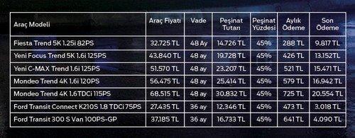 Ford_Aralik_Ticari_Arac_Tablo