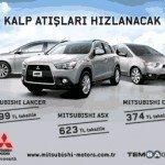 Taksitli Mitsubishi Colt, Lancer, ASX Kampanyası