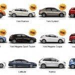 Renault Finansman Kampanyası. 48.000 TL 48 Ay %0,79 Faiz!